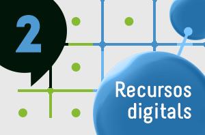 Recursos digitals Matemàtiques 2 Atòmium